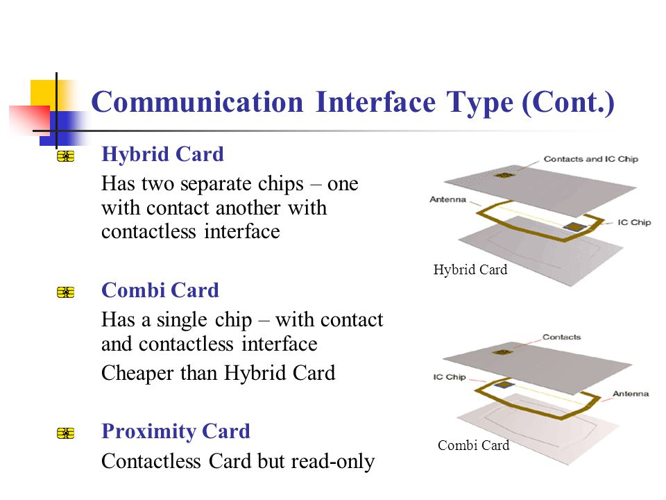 Communication Interface Type (Cont.) Hybrid Card Has two separate chips – one with contact another with contactless interface Combi Card Has a single