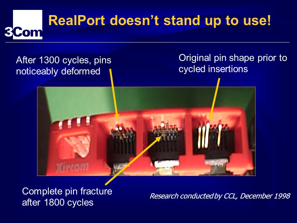 RealPort doesnt stand up to use.