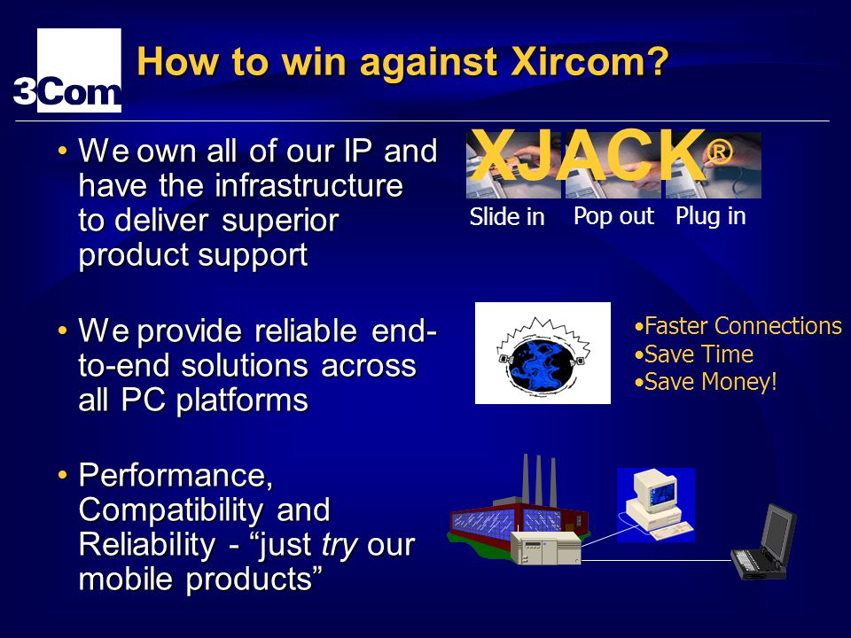 How to win against Xircom? We own all of our IP and have the infrastructure to deliver superior product supportWe own all of our IP and have the infra