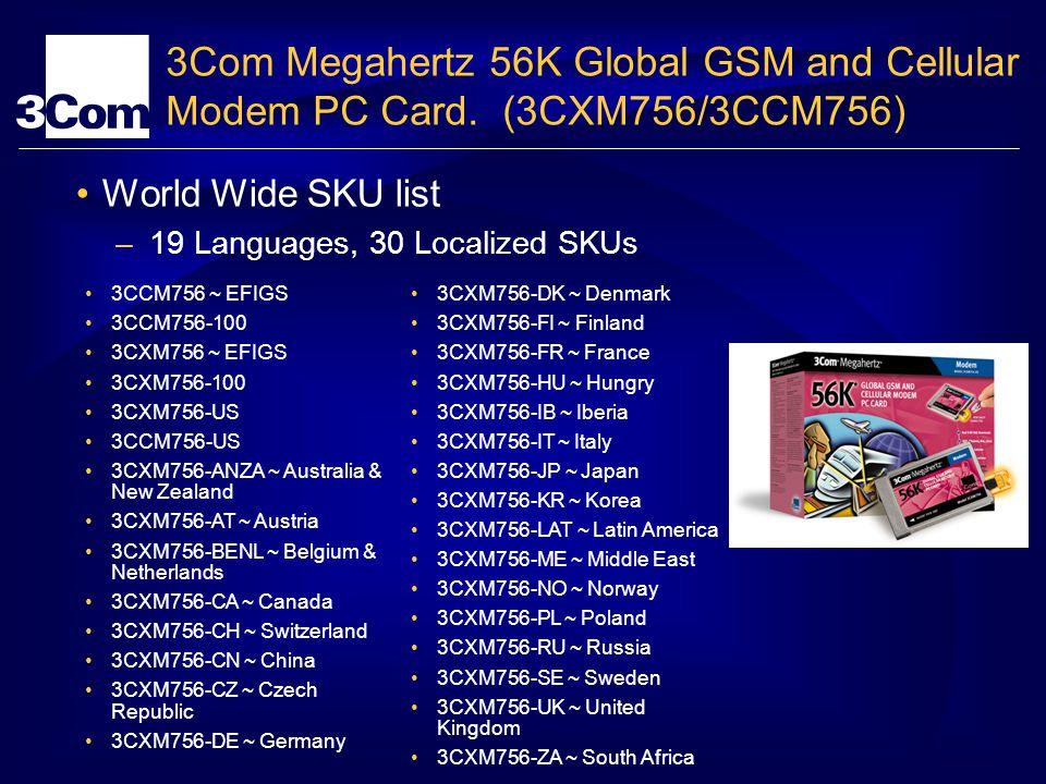 3Com Megahertz 56K Global GSM and Cellular Modem PC Card. (3CXM756/3CCM756) World Wide SKU list –19 Languages, 30 Localized SKUs 3CCM756 ~ EFIGS 3CCM7