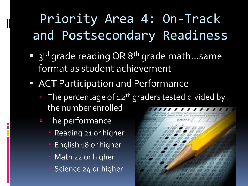 Priority Area 4: On-Track and Postsecondary Readiness 3 rd grade reading OR 8 th grade math…same format as student achievement ACT Participation and Performance The percentage of 12 th graders tested divided by the number enrolled The performance Reading 21 or higher English 18 or higher Math 22 or higher Science 24 or higher