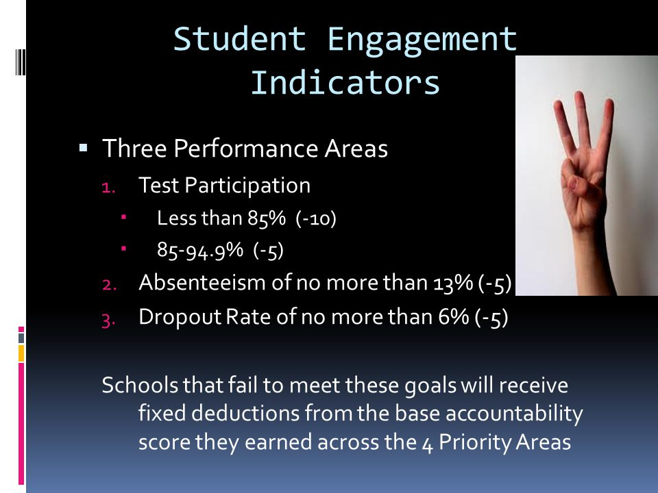 Student Engagement Indicators Three Performance Areas 1.