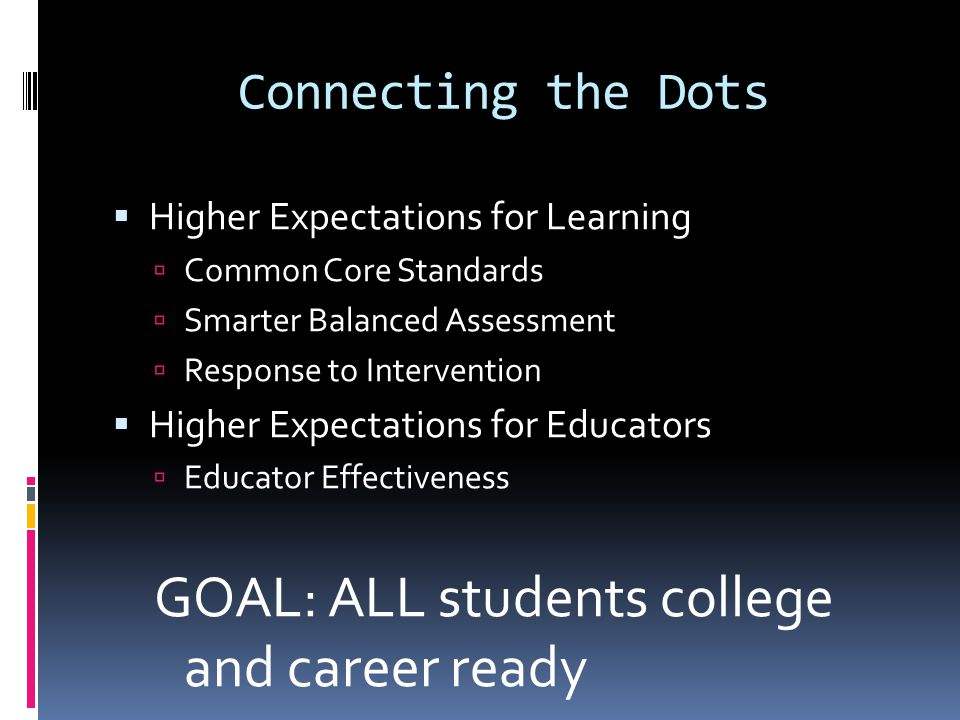 Connecting the Dots Higher Expectations for Learning Common Core Standards Smarter Balanced Assessment Response to Intervention Higher Expectations for Educators Educator Effectiveness GOAL: ALL students college and career ready