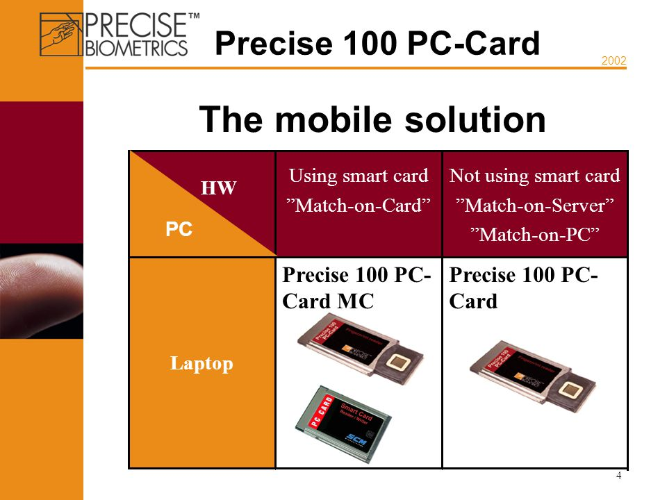2002 5 Features Precise BioMatch Standard and Precise BioMatch Pro enabled Real-time fingerprint image capturing Low power consumption – less than 50 mA when not active PCMCIA Type II interface – occupies only one slot Drivers to Windows XP, Windows 2000, Windows NT, Windows Me and Windows 98 AuthenTec AES4000 sensor WHQL, CE, FCC and UL certified Precise 100 PC-Card MC bundling together with a PC-Card smart card reader using two PCMCIA slots Precise 100 PC-Card
