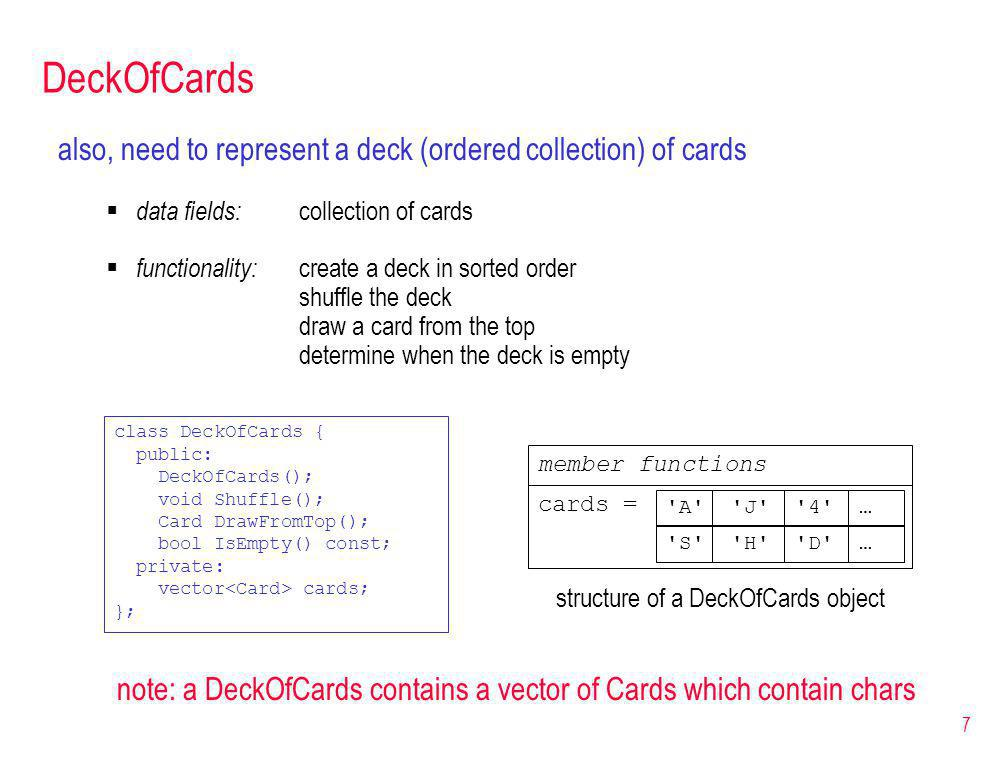 8 DeckOfCards implementation DeckOfCards::DeckOfCards() // Constructor: cards initialized in non-random order { for (int suitNum = 0; suitNum < SUITS.length(); suitNum++) { for (int rankNum = 0; rankNum < RANKS.length(); rankNum++) { Card card(RANKS.at(rankNum), SUITS.at(suitNum)); cards.push_back(card); } void DeckOfCards::Shuffle() // Results: deck of cards in random order { Die shuffleDie(cards.size()); for (int i = 0; i < cards.size(); i++) { int randPos = shuffleDie.Roll()-1; Card temp = cards[i]; cards[i] = cards[randPos]; cards[randPos] = temp; } Card DeckOfCards::DrawFromTop() // Assumes: deck has at least one card // Returns: card at top of deck and removes it { Card top = cards.back(); cards.pop_back(); return top; } bool DeckOfCards::IsEmpty() const // Returns: true if no cards in deck, false otherwise { return (cards.size() == 0); } constructor creates the 52 cards in order and adds to vector Shuffle repeatedly picks random indices, swaps cards DrawFromTop returns card from top (back) of deck & removes it IsEmpty determines if no cards remain