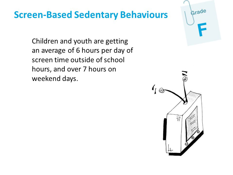 Screen time and Physical Activity Children and youth are getting an average of 6 hours per day of screen time outside of school hours, and over 7 hour