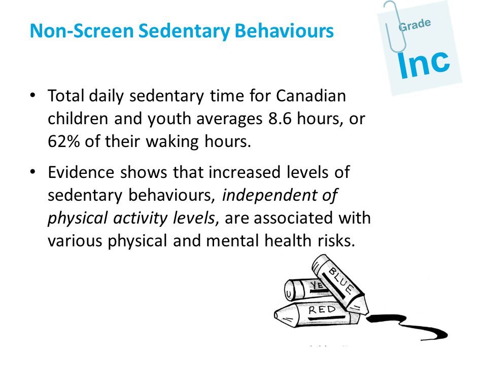 Total daily sedentary time for Canadian children and youth averages 8.6 hours, or 62% of their waking hours. Evidence shows that increased levels of s