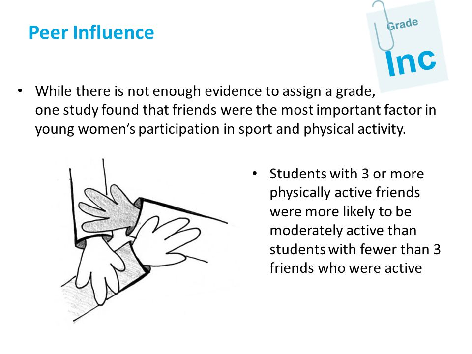 Peer Influence Students with 3 or more physically active friends were more likely to be moderately active than students with fewer than 3 friends who