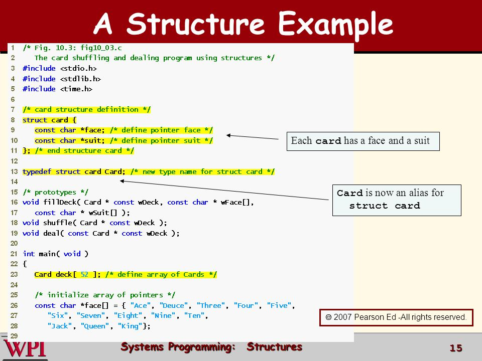 Systems Programming: Structures 15 A Structure Example Each card has a face and a suit Card is now an alias for struct card 2007 Pearson Ed -All right