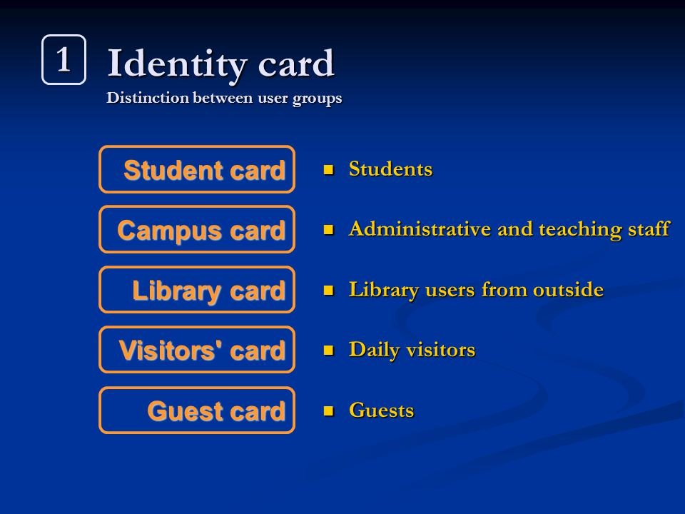 Identity card Distinction between user groups Students Administrative and teaching staff Library users from outside Daily visitors Guests Student card Library card Visitors card Guest card Campus card 1