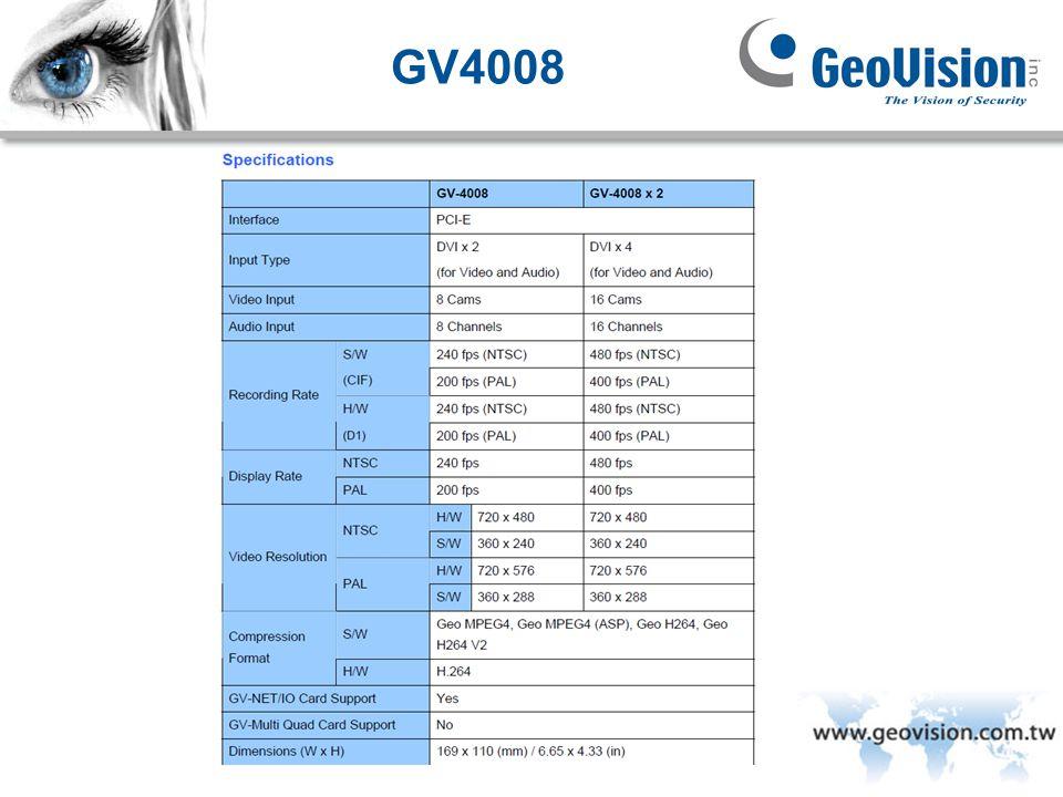 GeoVision Inc. GV4008