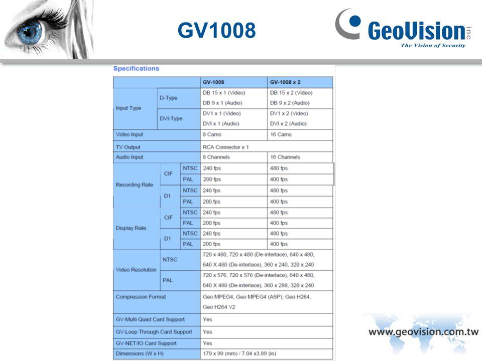 GeoVision Inc. GV1008