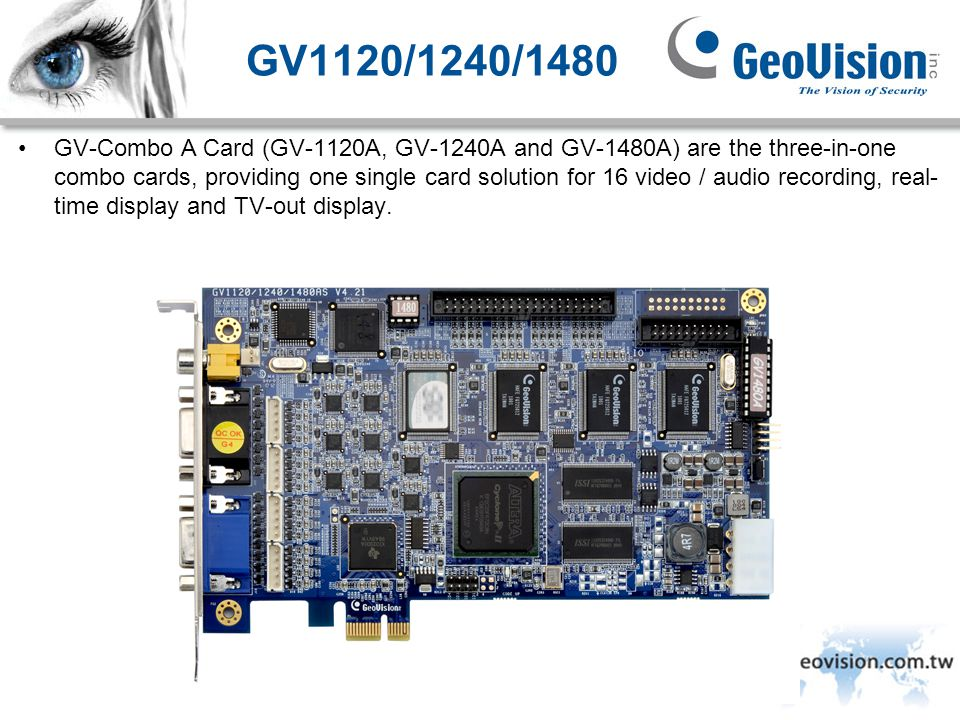 GeoVision Inc. GV1120/1240/1480 GV-Combo A Card (GV-1120A, GV-1240A and GV-1480A) are the three-in-one combo cards, providing one single card solution