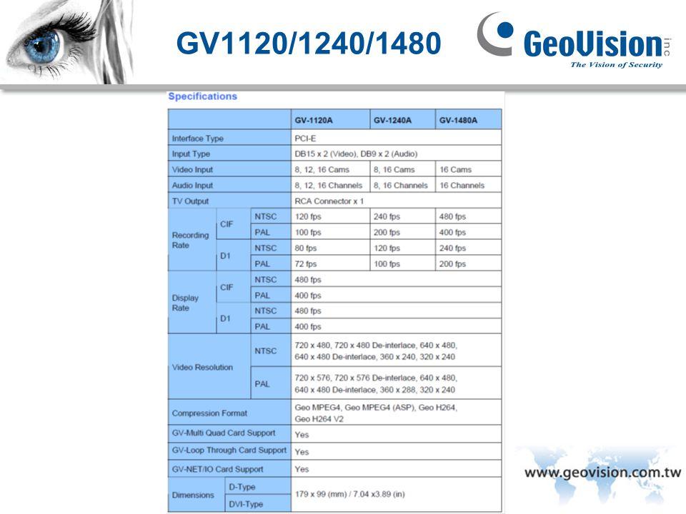 GeoVision Inc. GV1120/1240/1480