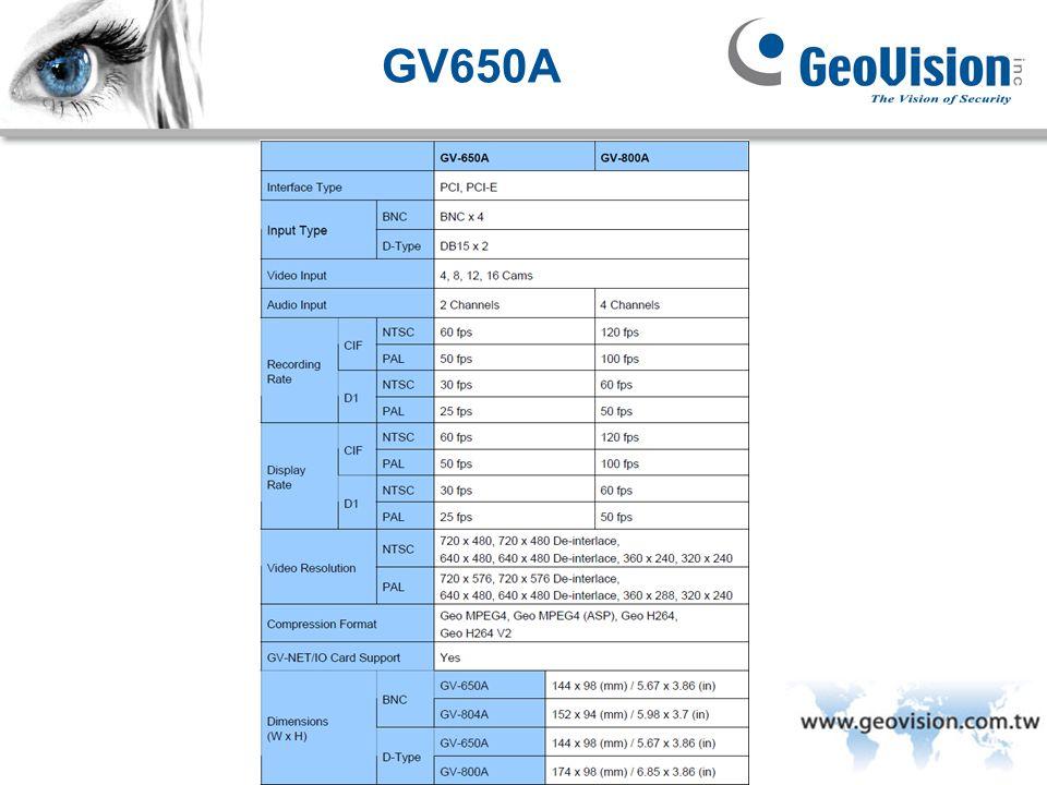 GeoVision Inc. GV650A
