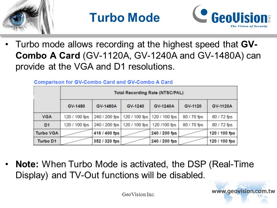 GeoVision Inc. Turbo Mode Turbo mode allows recording at the highest speed that GV- Combo A Card (GV-1120A, GV-1240A and GV-1480A) can provide at the