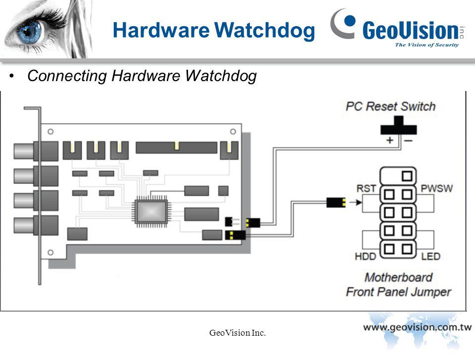 GeoVision Inc. Hardware Watchdog Connecting Hardware Watchdog