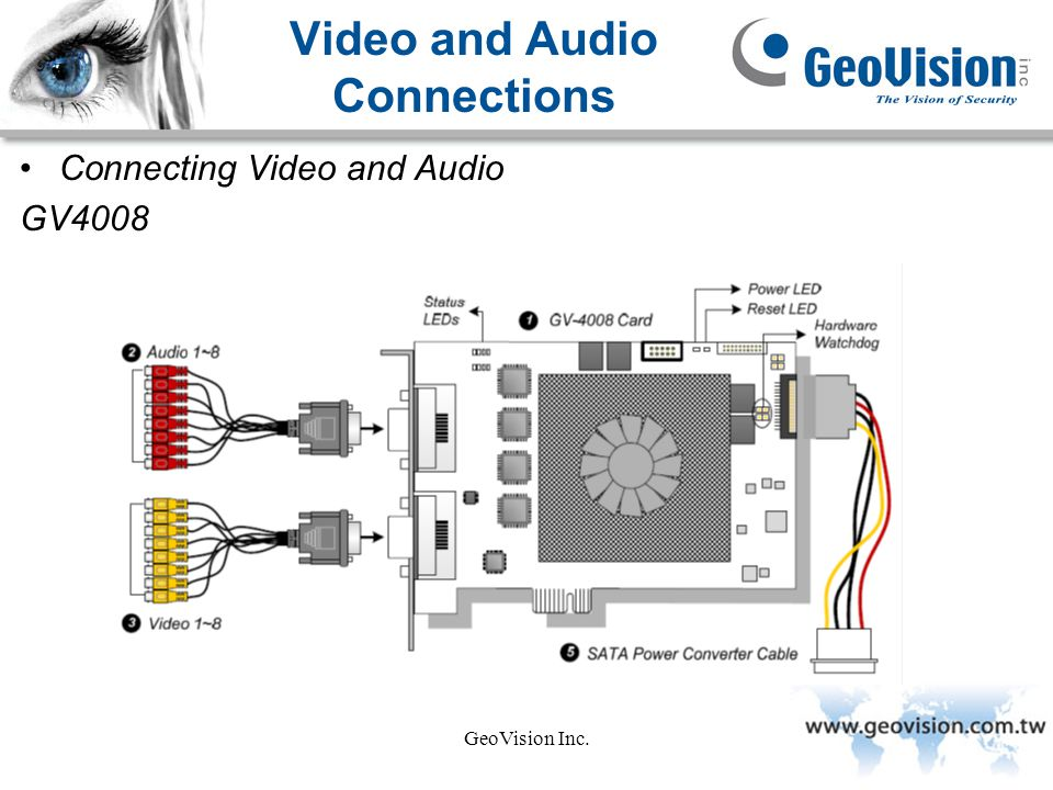 GeoVision Inc. Video and Audio Connections Connecting Video and Audio GV4008