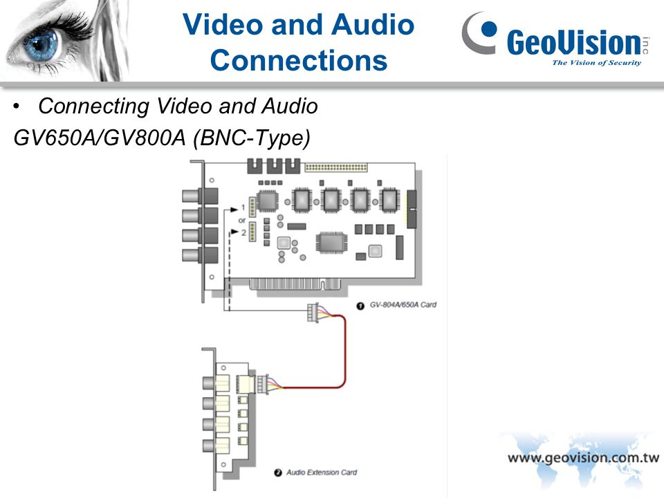 GeoVision Inc. Video and Audio Connections Connecting Video and Audio GV650A/GV800A (BNC-Type)