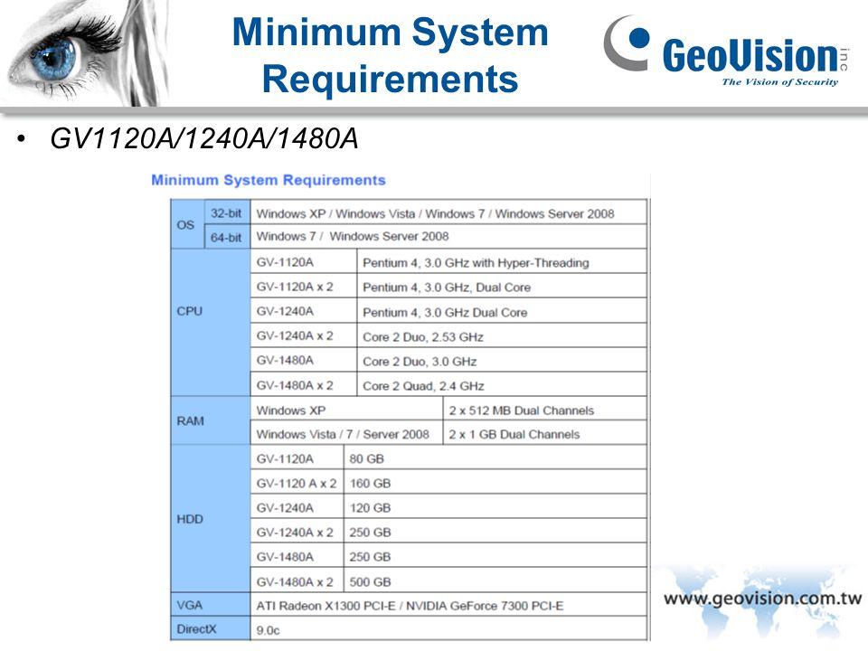 GeoVision Inc. Minimum System Requirements GV1120A/1240A/1480A