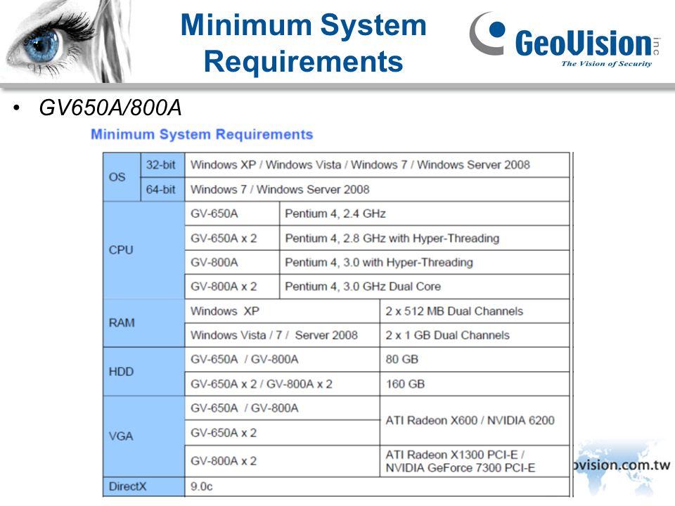 GeoVision Inc. Minimum System Requirements GV650A/800A