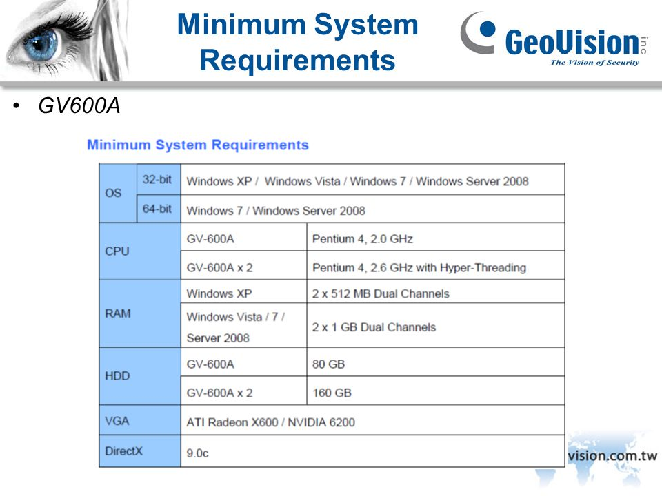 GeoVision Inc. Minimum System Requirements GV600A