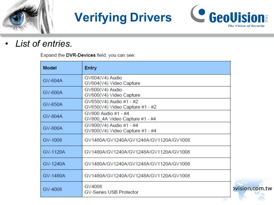 GeoVision Inc. Verifying Drivers List of entries.
