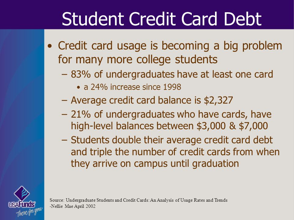 Student Credit Card Debt Credit card usage is becoming a big problem for many more college students –83% of undergraduates have at least one card a 24
