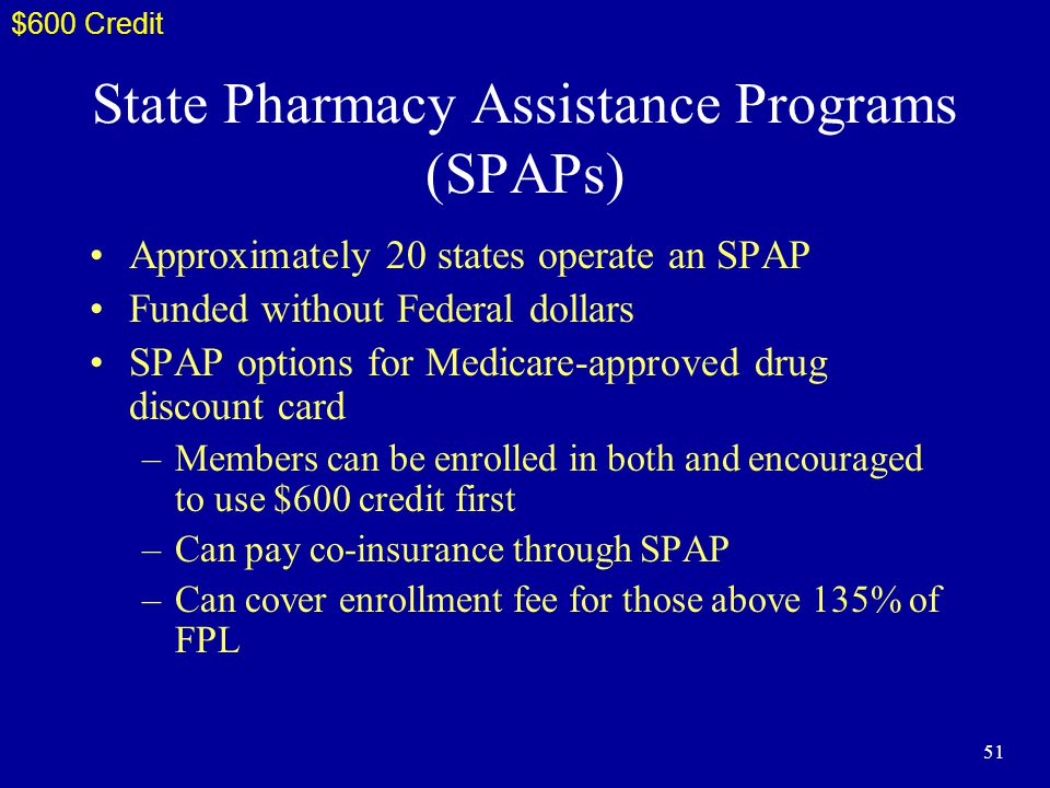 51 State Pharmacy Assistance Programs (SPAPs) Approximately 20 states operate an SPAP Funded without Federal dollars SPAP options for Medicare-approved drug discount card –Members can be enrolled in both and encouraged to use $600 credit first –Can pay co-insurance through SPAP –Can cover enrollment fee for those above 135% of FPL $600 Credit