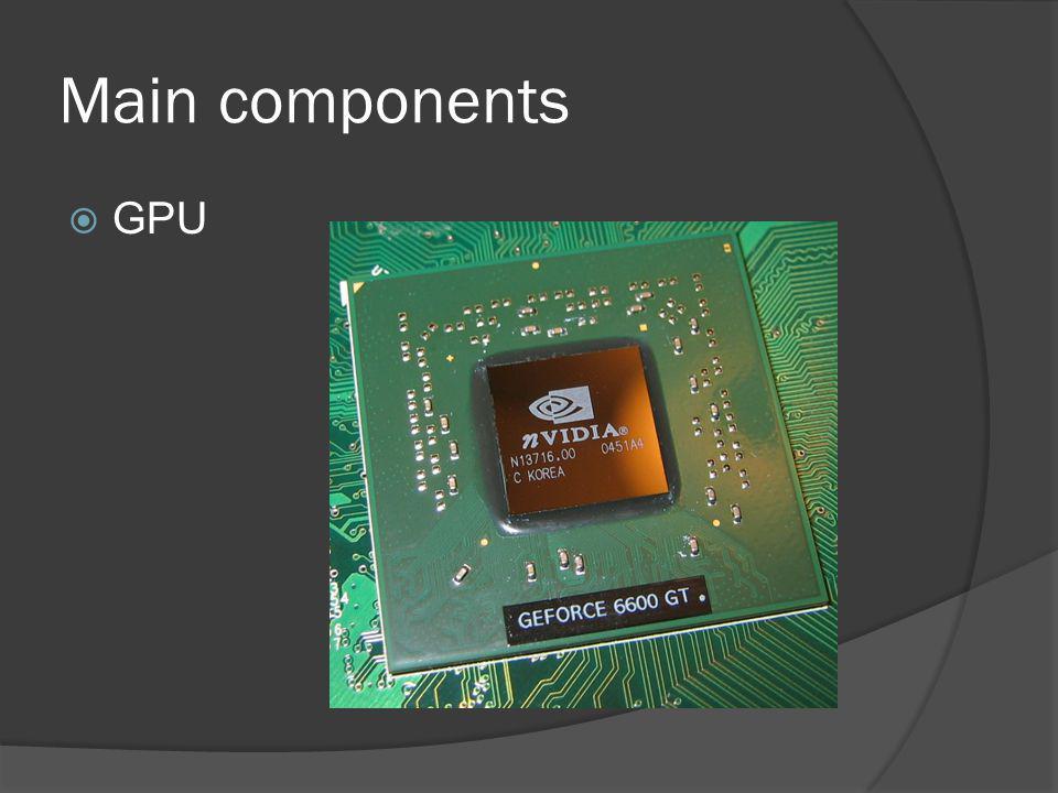 Main components GPU