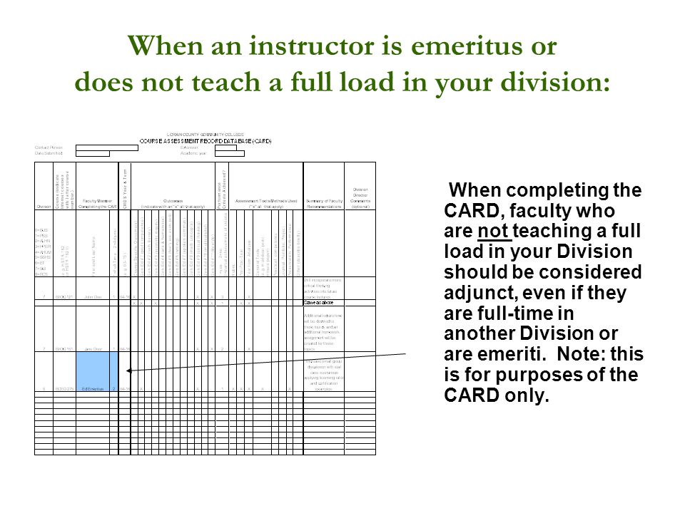 When an instructor is emeritus or does not teach a full load in your division: When completing the CARD, faculty who are not teaching a full load in your Division should be considered adjunct, even if they are full-time in another Division or are emeriti.