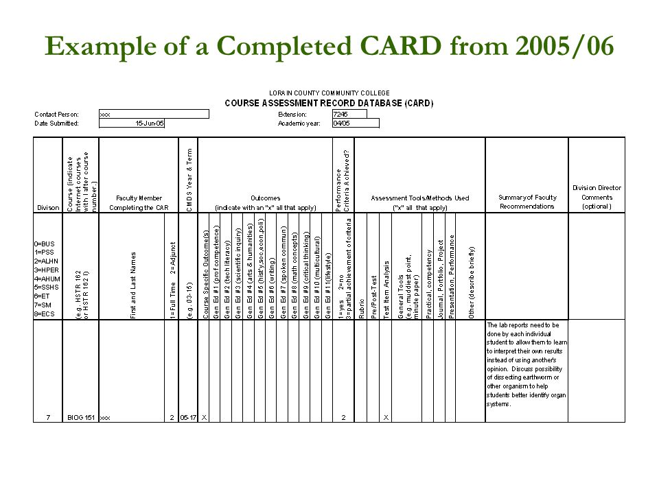 Example of a Completed CARD from 2005/06