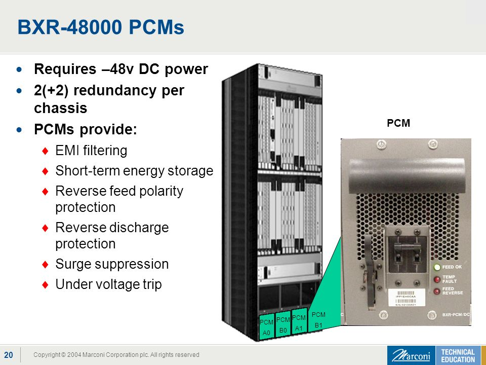 Copyright © 2004 Marconi Corporation plc. All rights reserved 20 BXR-48000 PCMs Requires –48v DC power 2(+2) redundancy per chassis PCMs provide: EMI