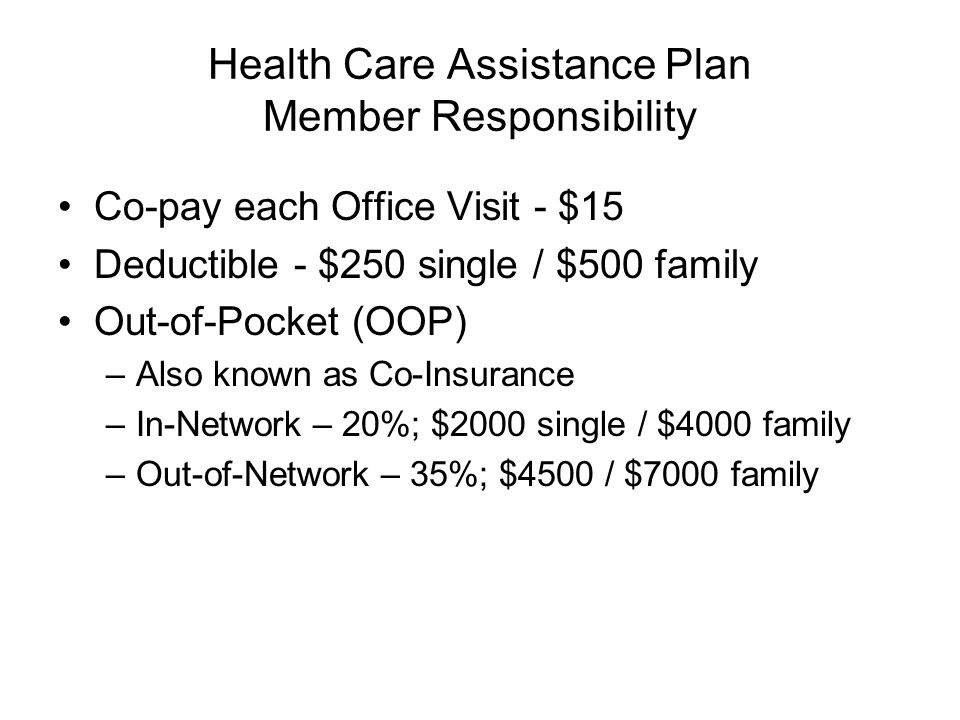 Health Care Assistance Plan Member Responsibility Co-pay each Office Visit - $15 Deductible - $250 single / $500 family Out-of-Pocket (OOP) –Also known as Co-Insurance –In-Network – 20%; $2000 single / $4000 family –Out-of-Network – 35%; $4500 / $7000 family