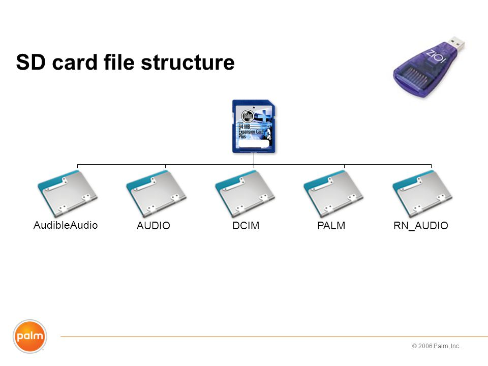 © 2006 Palm, Inc. SD card file structure AudibleAudio AUDIODCIMPALMRN_AUDIO