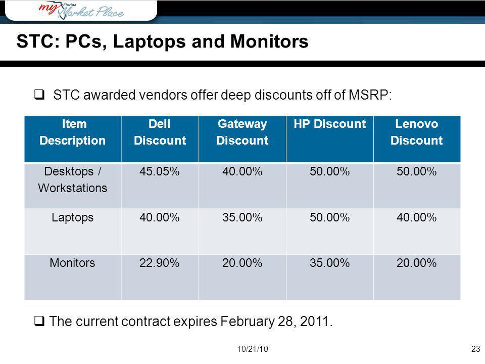 Item Description Dell Discount Gateway Discount HP Discount Lenovo Discount Desktops / Workstations 45.05%40.00%50.00% Laptops40.00%35.00%50.00%40.00%