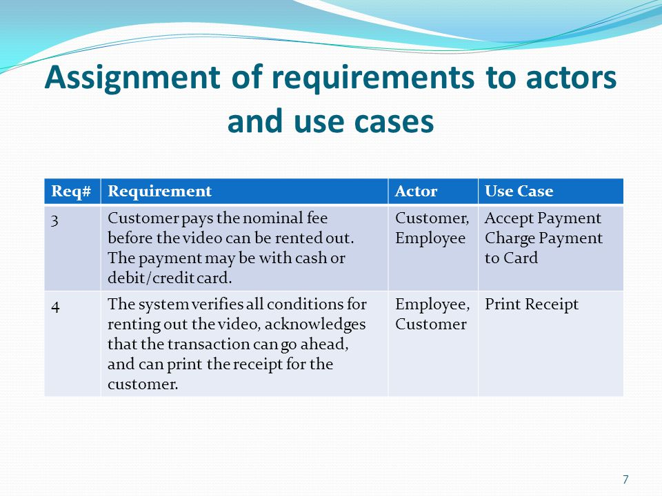 7 Req#RequirementActorUse Case 3Customer pays the nominal fee before the video can be rented out. The payment may be with cash or debit/credit card. C