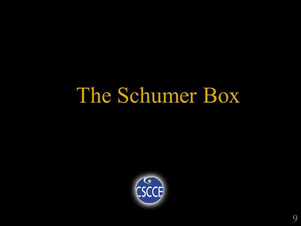 The Schumer Box 9