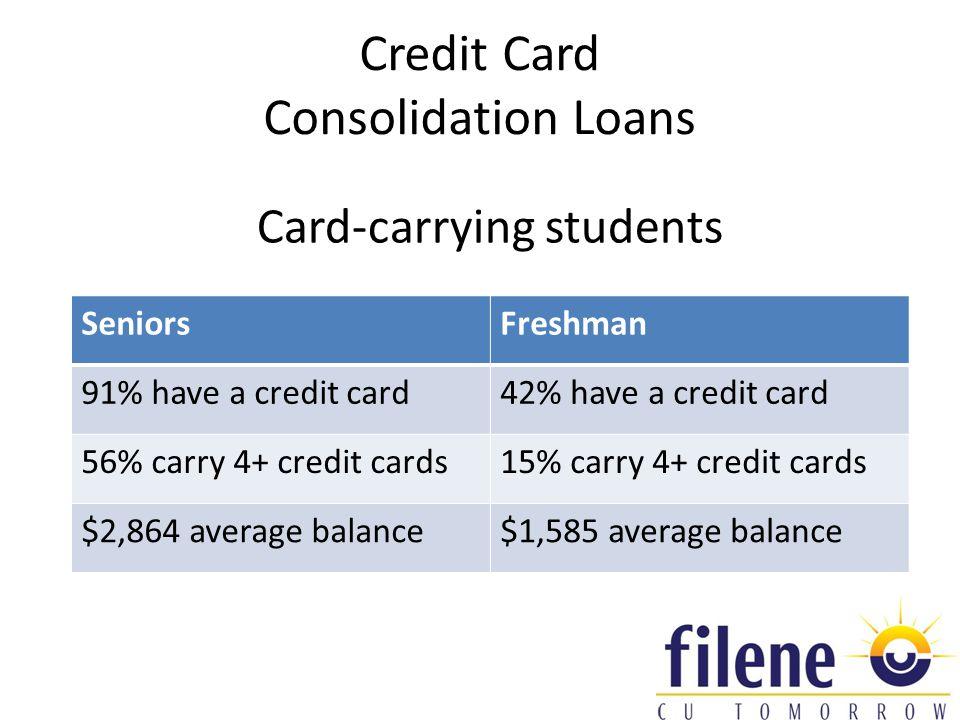 Credit Card Consolidation Loans Card-carrying students SeniorsFreshman 91% have a credit card42% have a credit card 56% carry 4+ credit cards15% carry 4+ credit cards $2,864 average balance$1,585 average balance