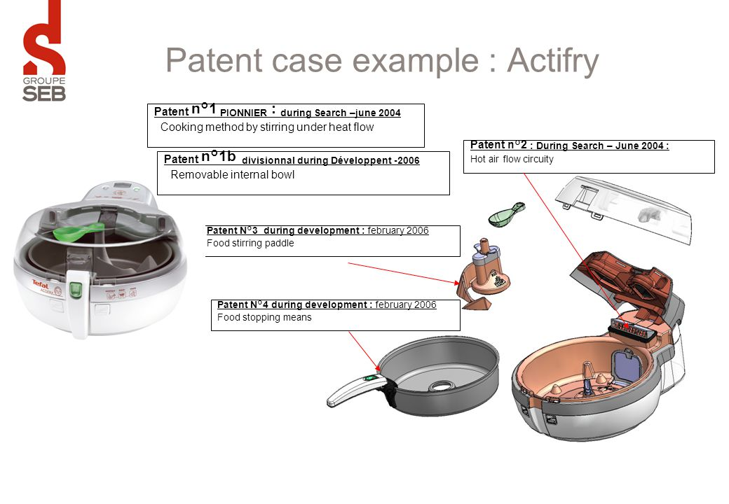 Patent n°2 : During Search – June 2004 : Hot air flow circuity Patent N°3 during development : february 2006 Food stirring paddle Patent N°4 during de