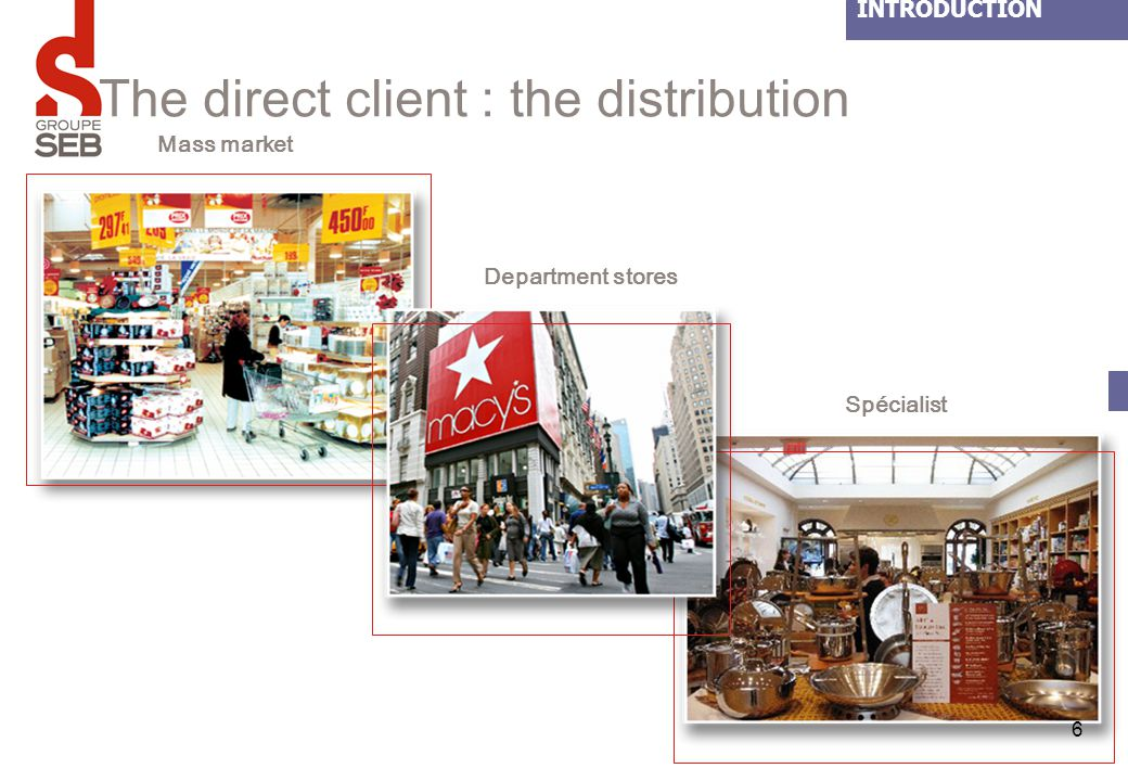The direct client : the distribution Mass market Department stores Spécialist 6 INTRODUCTION