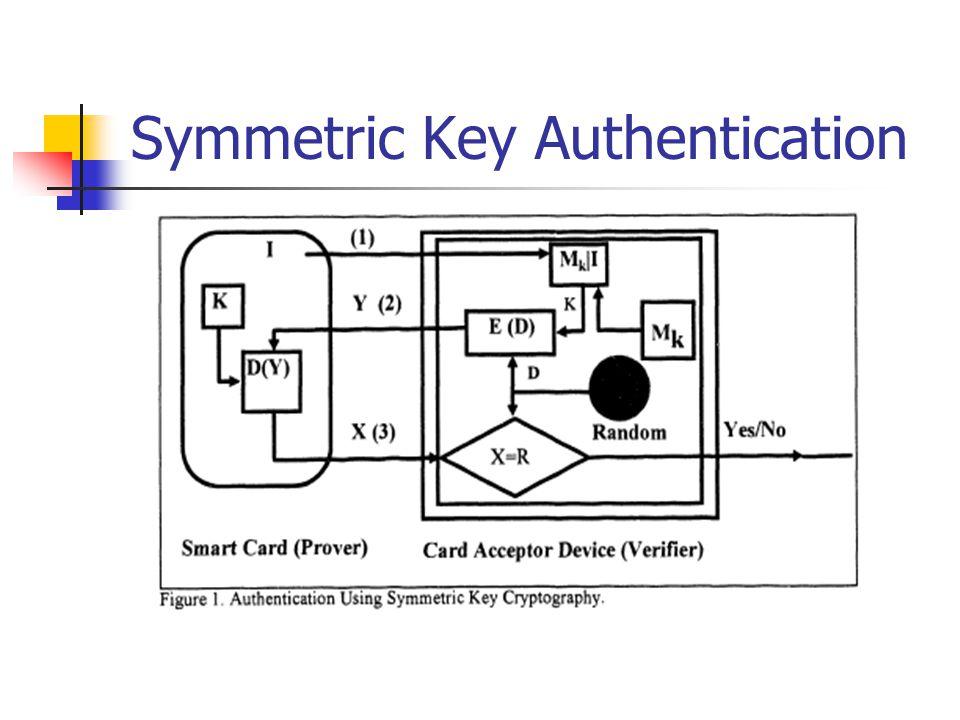 Symmetric Key Authentication