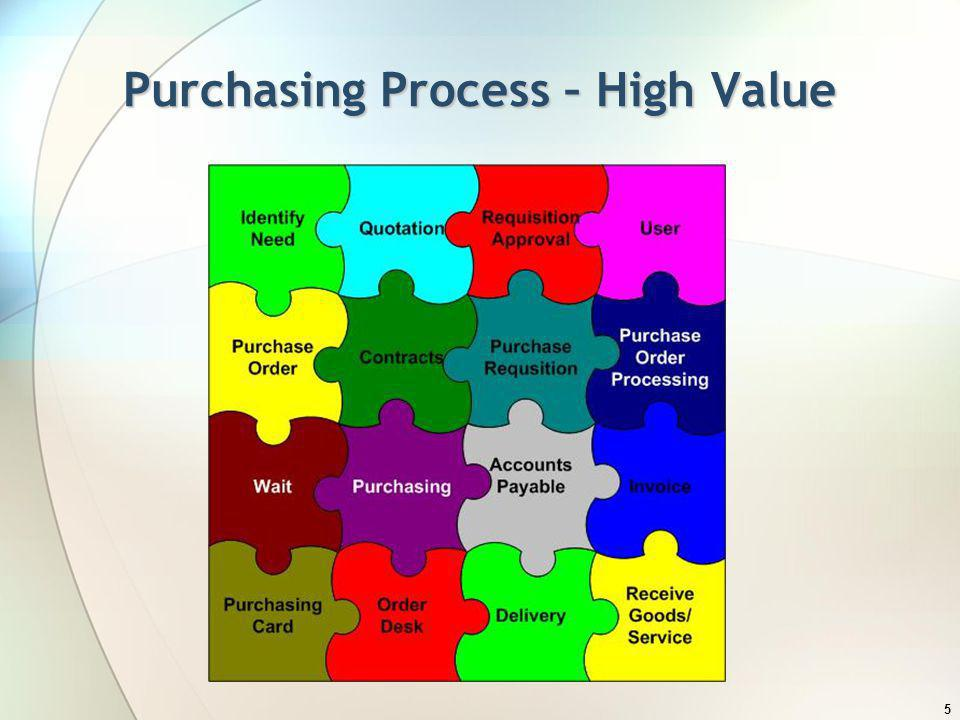 5 Purchasing Process – High Value