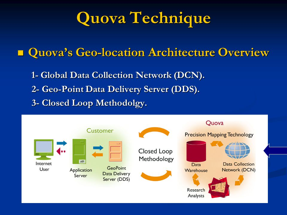 Quova Technique Quovas Geo-location Architecture Overview Quovas Geo-location Architecture Overview 1- Global Data Collection Network (DCN).