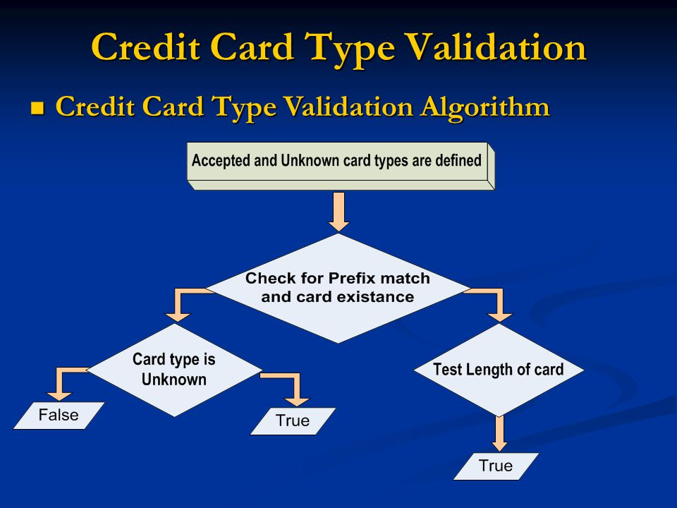 Credit Card Type Validation Credit Card Type Validation Algorithm Credit Card Type Validation Algorithm