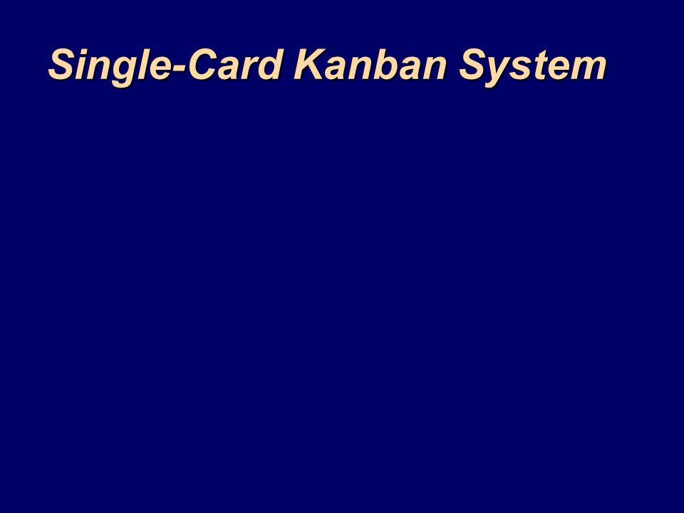 Single-Card Kanban System