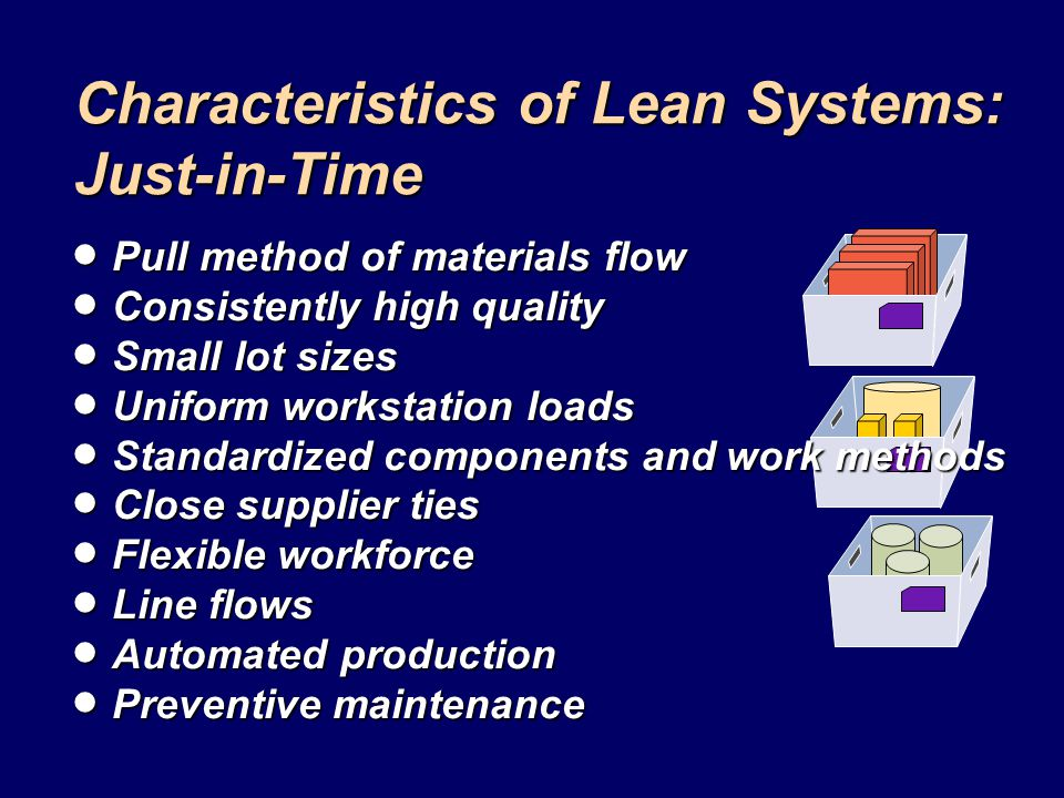 Characteristics of Lean Systems: Just-in-Time Pull method of materials flow Pull method of materials flow Consistently high quality Consistently high