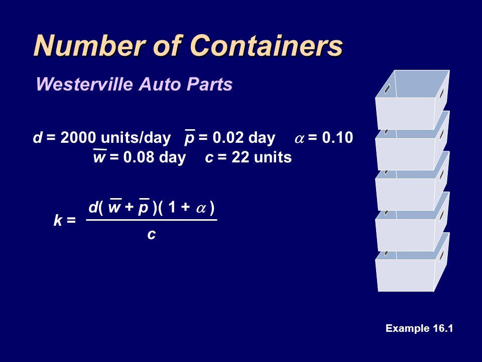 k = d( w + p )( 1 + ) c d = 2000 units/day p = 0.02 day = 0.10 w = 0.08 day c = 22 units Westerville Auto Parts Example 16.1