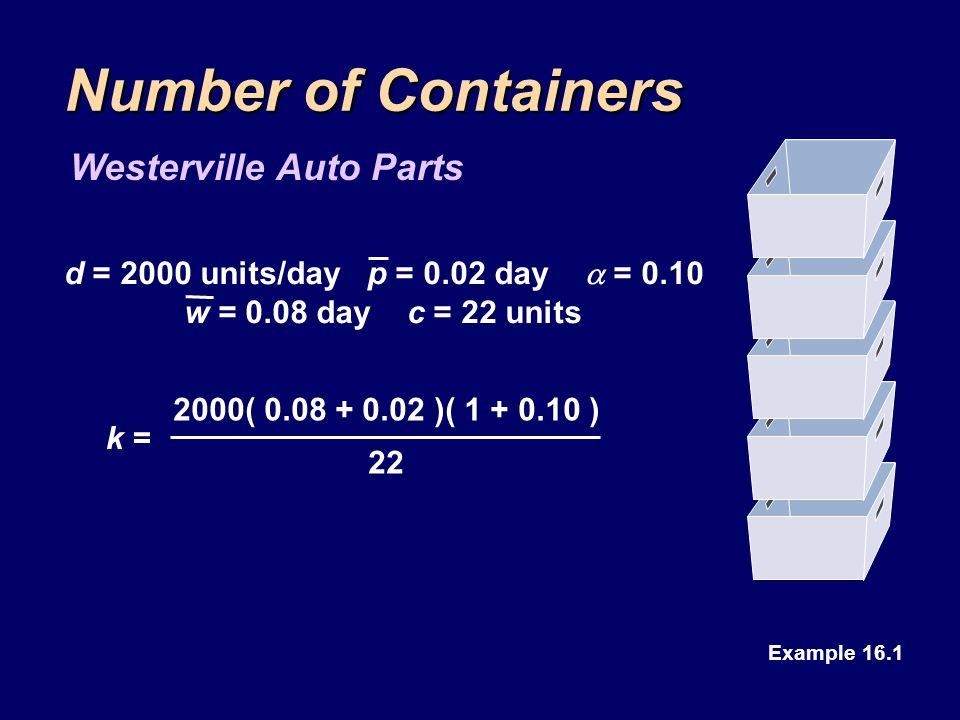 Number of Containers k = 2000( 0.08 + 0.02 )( 1 + 0.10 ) 22 d = 2000 units/day p = 0.02 day = 0.10 w = 0.08 day c = 22 units Westerville Auto Parts Ex