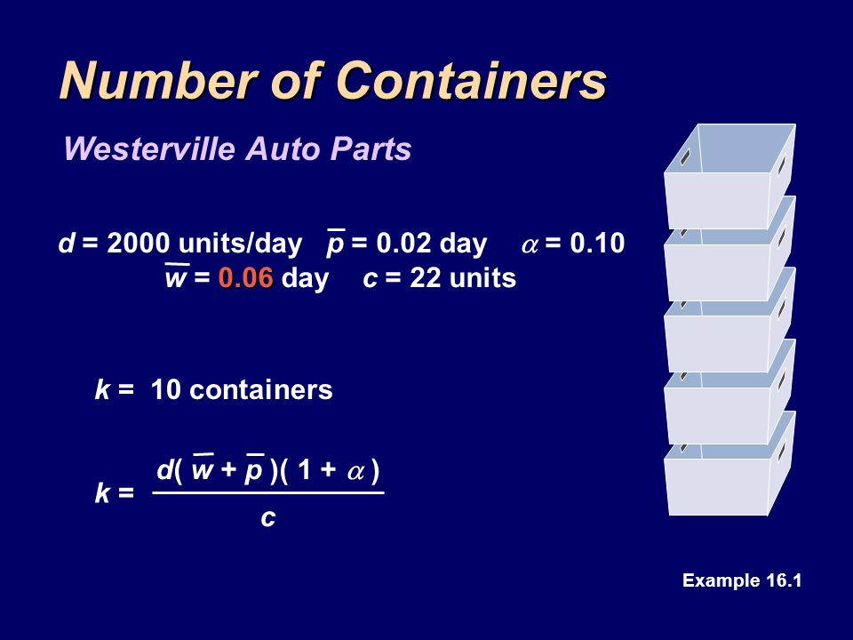 Number of Containers d = 2000 units/day p = 0.02 day = 0.10 0.06 w = 0.06 day c = 22 units Westerville Auto Parts k = d( w + p )( 1 + ) c k = 10 conta